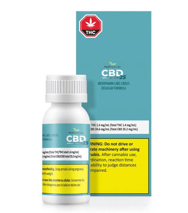 MediPharm cites slow cannabis 2.0 rollout for Q4 revenue drop