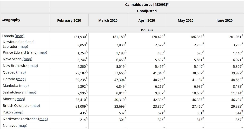 cannabis sales June 2020 - Statistics Canada