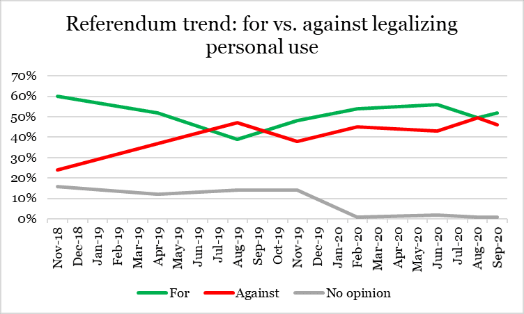 Why the New Zealand cannabis vote was late - Horizon data