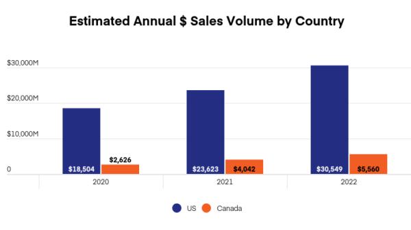 Headset ups 2021 US pot market prediction to top $30B