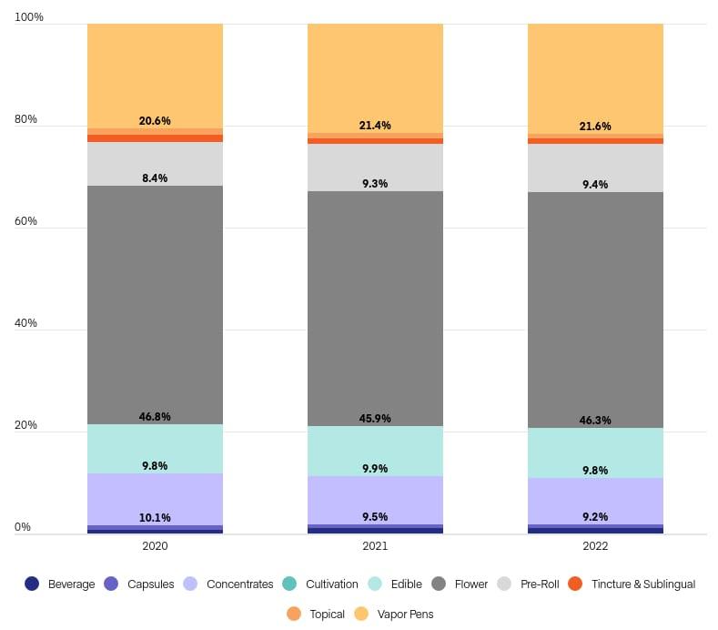 Headset ups 2021 US pot market prediction to top $30B - US categories