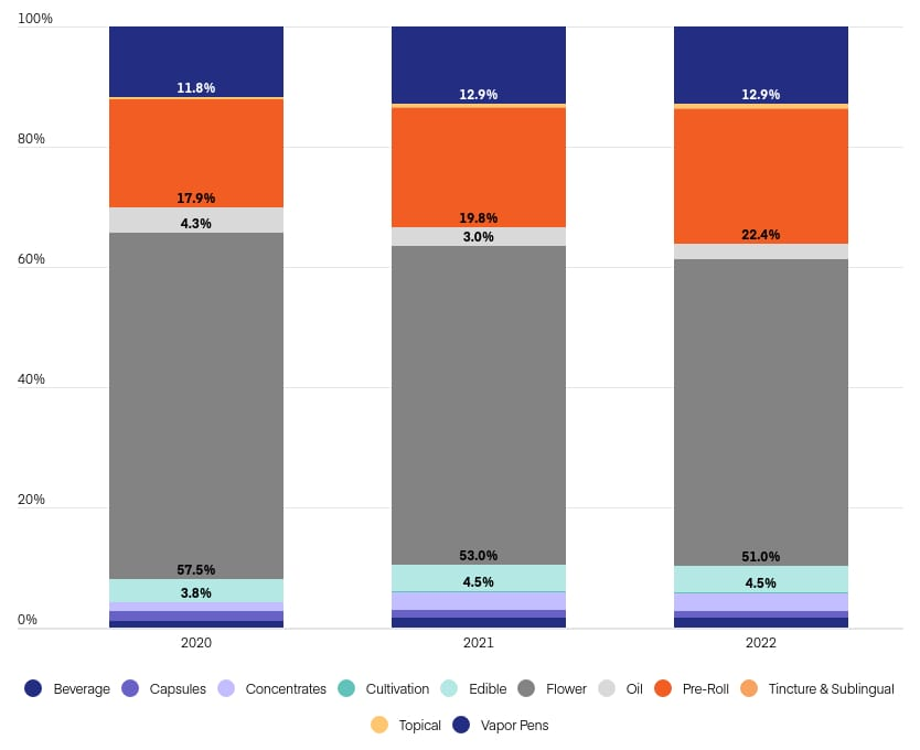 Headset ups 2021 US pot market prediction to top $30B - canada categories