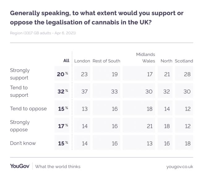UK poll on cannabis legalization